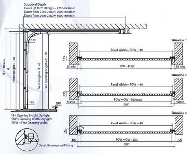 Technical specification for gliderol sectional garage doors for Garage door in plan