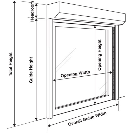 Layout of a standard continental roller shutter that is suitable for bars, serving hatches and kiosks.